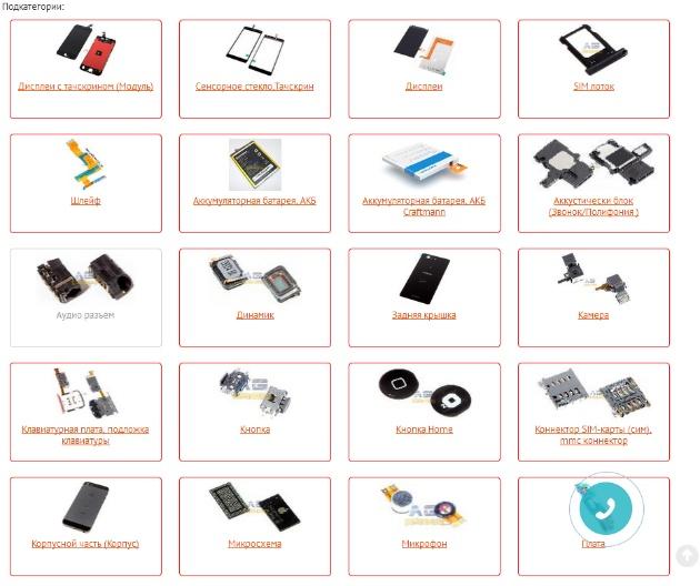 подкатегории ART-GSM