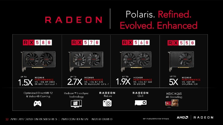 серия Radeon RX 500
