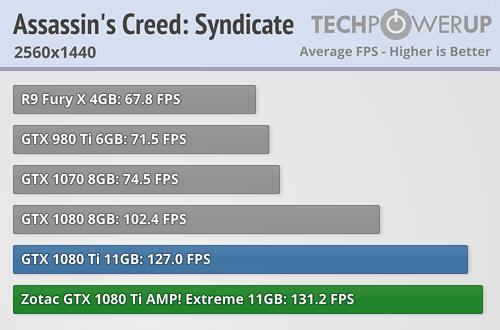 acsyndicate_2560_1440