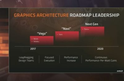 roadmap leadership