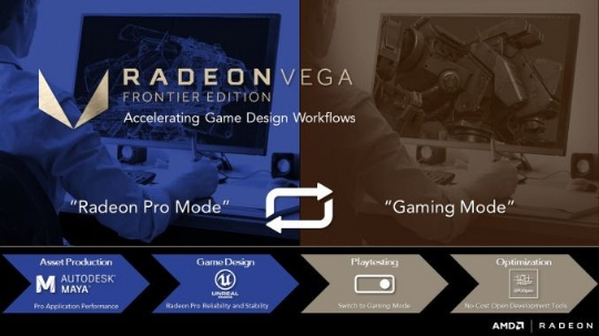 Ускоритель AMD Radeon Vega Frontier Edition запущен по цене 999 $