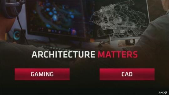режимы Gaming и Cad
