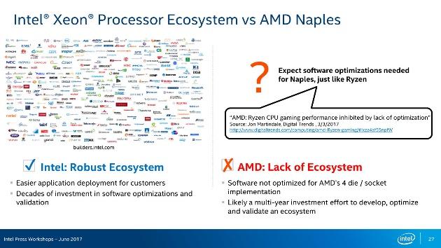экосистема Xeon