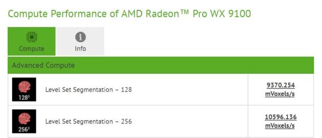 показатели Radeon Pro WX 9100