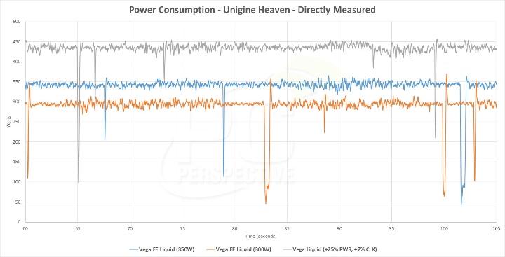 тест на мощность Vega Frontier Edition с жид. охл.