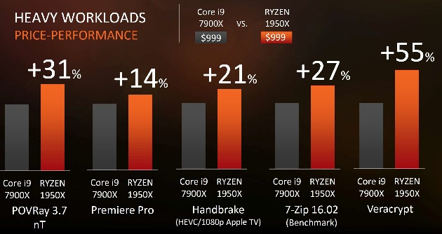 анонс AMD Ryzen Threadripper_10
