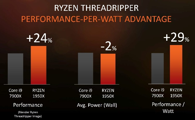 анонс AMD Ryzen Threadripper_14