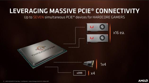 распределение полос PCI-Express_01