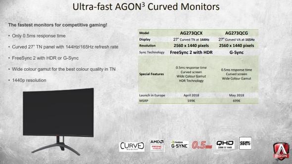 Игровые мониторы AGON³