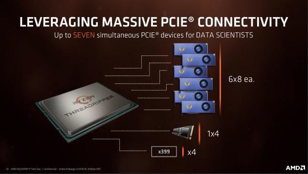 распределение полос PCI-Express_03