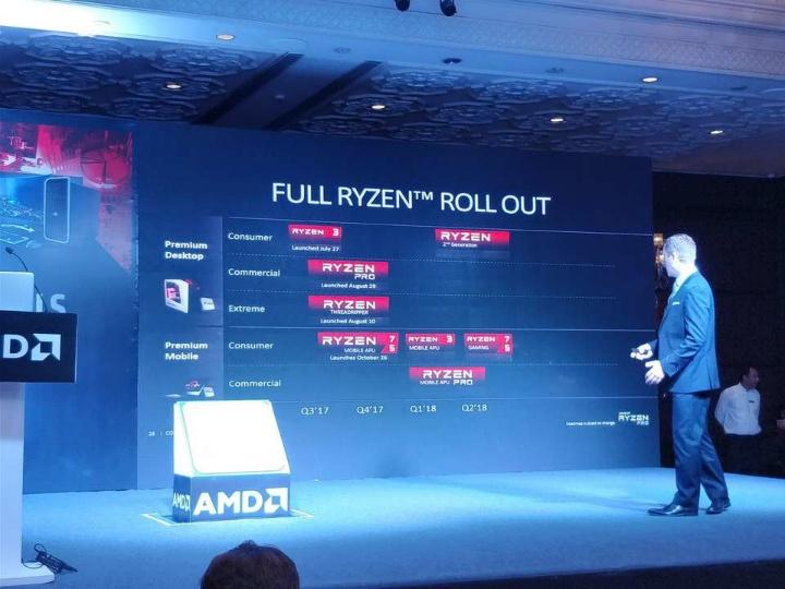 пресс-конференция AMD