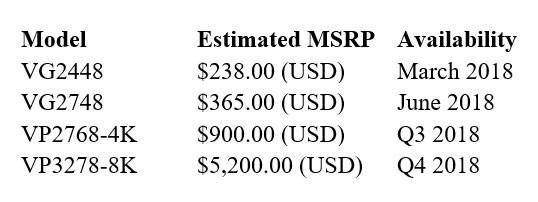 цены на новые мониторы ViewSonic