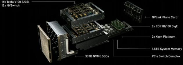 NVIDIA DGX-2_02