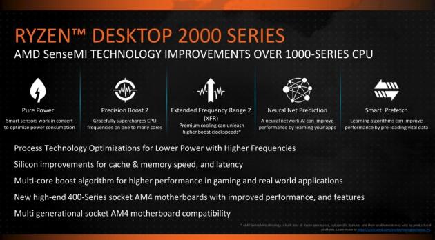 детали AMD Ryzen 7 2700X_02