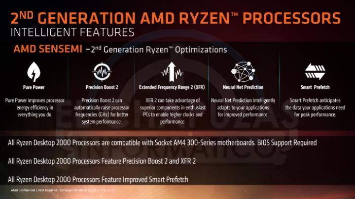поддержка плат Ryzen 7 2700X