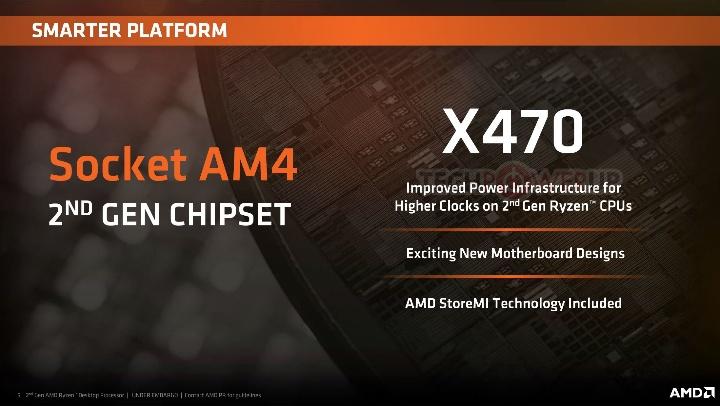 предзаказ плат AMD X470