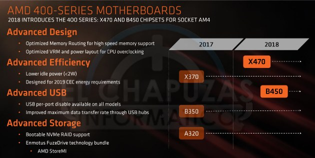 AMD B450_01