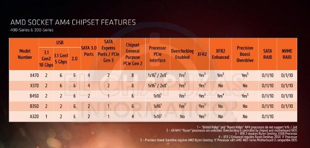 AMD B450_02
