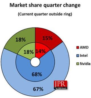 Рынок GPU_01