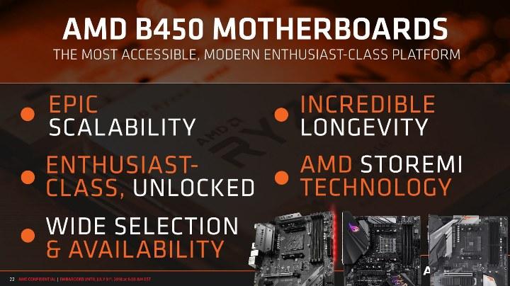 Чипсет AMD B450