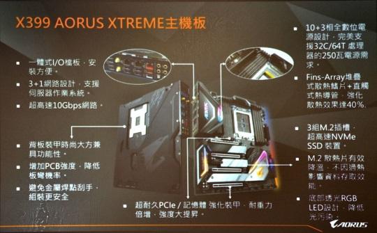 GIGABYTE Aorus X399 Extreme