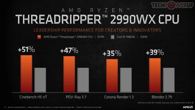 сравнение Ryzen Threadripper 2990WX