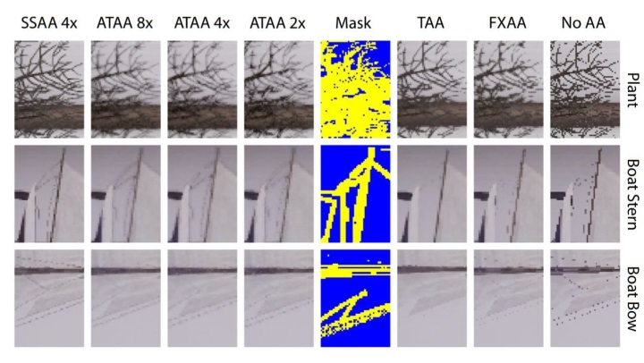 Adaptive Temporal Anti-Aliasing c Ray-Tracing