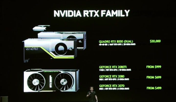 SEP-цена на серию GeForce RTX