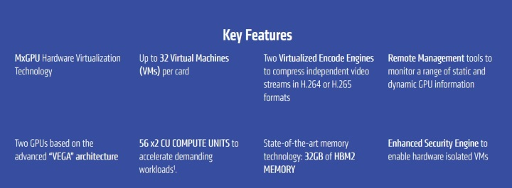 ключевые особенности Radeon Pro V340