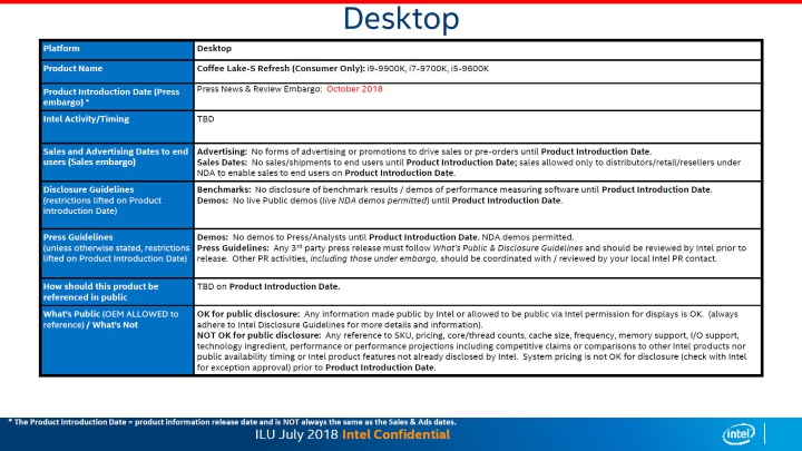 отчёт Intel