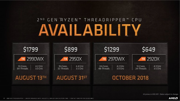 доступность Ryzen Threadripper 2000