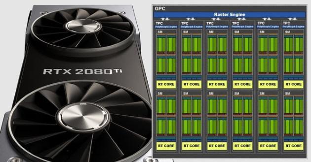 Архитектура Turing и GeForce RTX