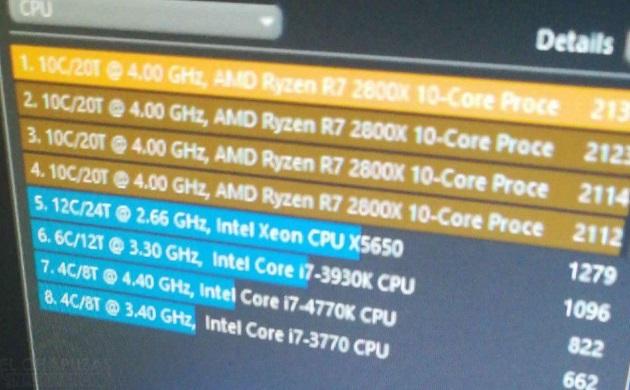 AMD готовит 10/20 CPU
