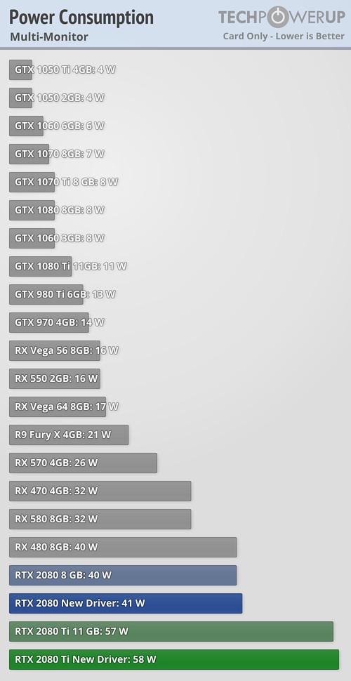 тест multi-monitor