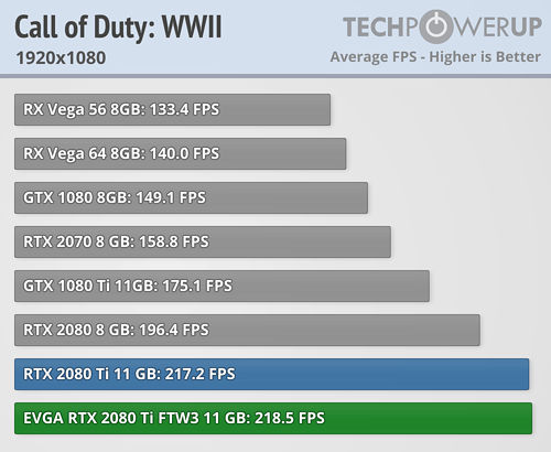 call-of-duty-wwii_1920-1080