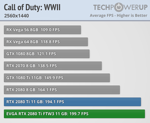 call-of-duty-wwii_2560-1440