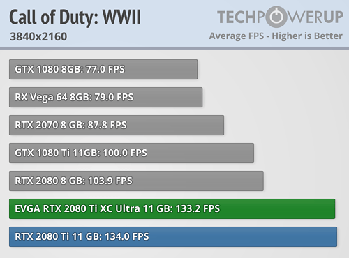 call-of-duty-wwii_3840-2160