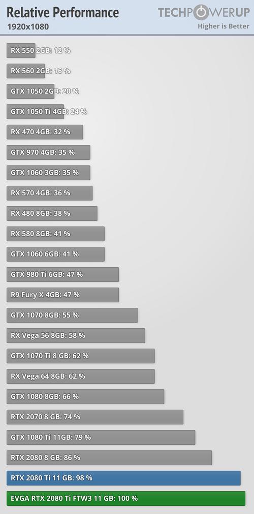 relative-performance_1920-1080