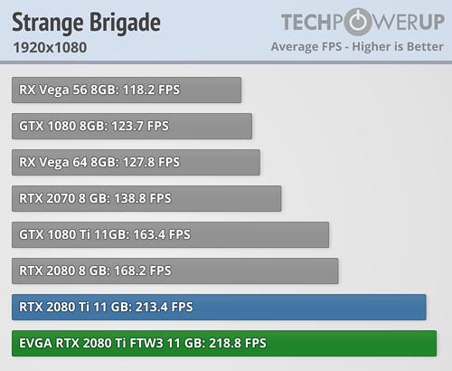 strange-brigade_1920-1080
