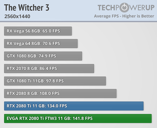 the-witcher-3_2560-1440