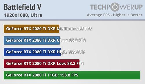 Тесты Battlefield V с RTX_02
