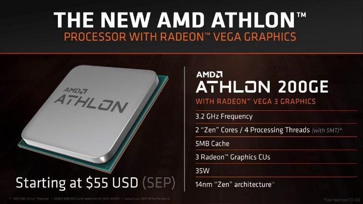 Athlon 220GE и 240GE
