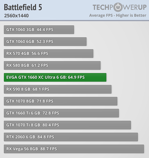 battlefield-v_2560-1440