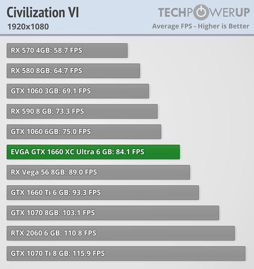 civilization-vi_1920-1080