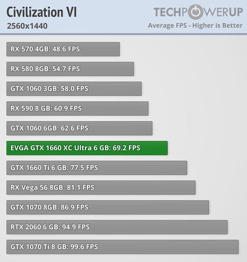 civilization-vi_2560-1440