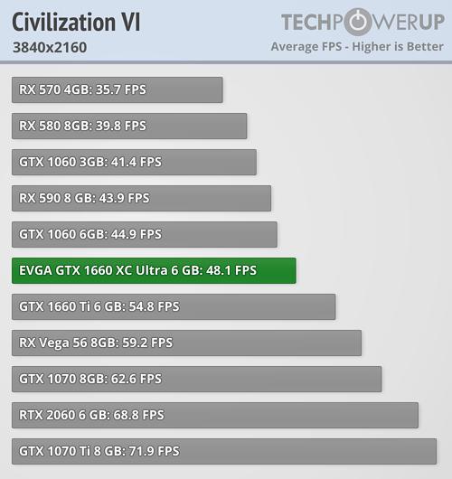 civilization-vi_3840-2160