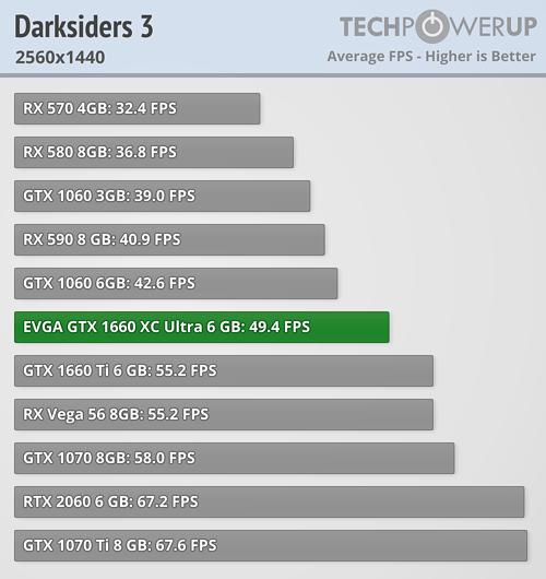 darksiders-3_2560-1440