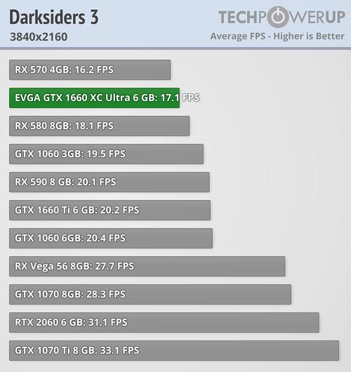 darksiders-3_3840-2160