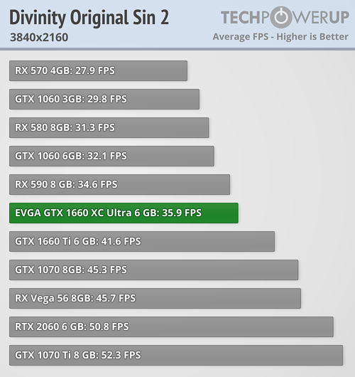 divinity-original-sin-2_3840-2160