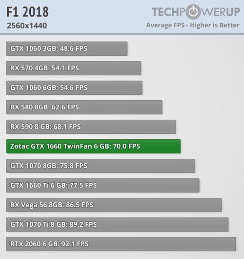 f1-2018_2560-1440